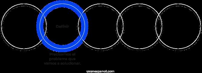 Design Thinking Definir