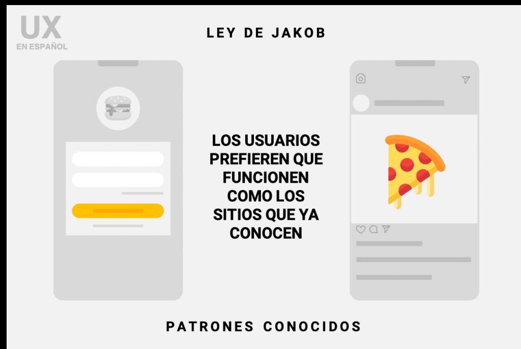 Ley de Jakob UX en Español