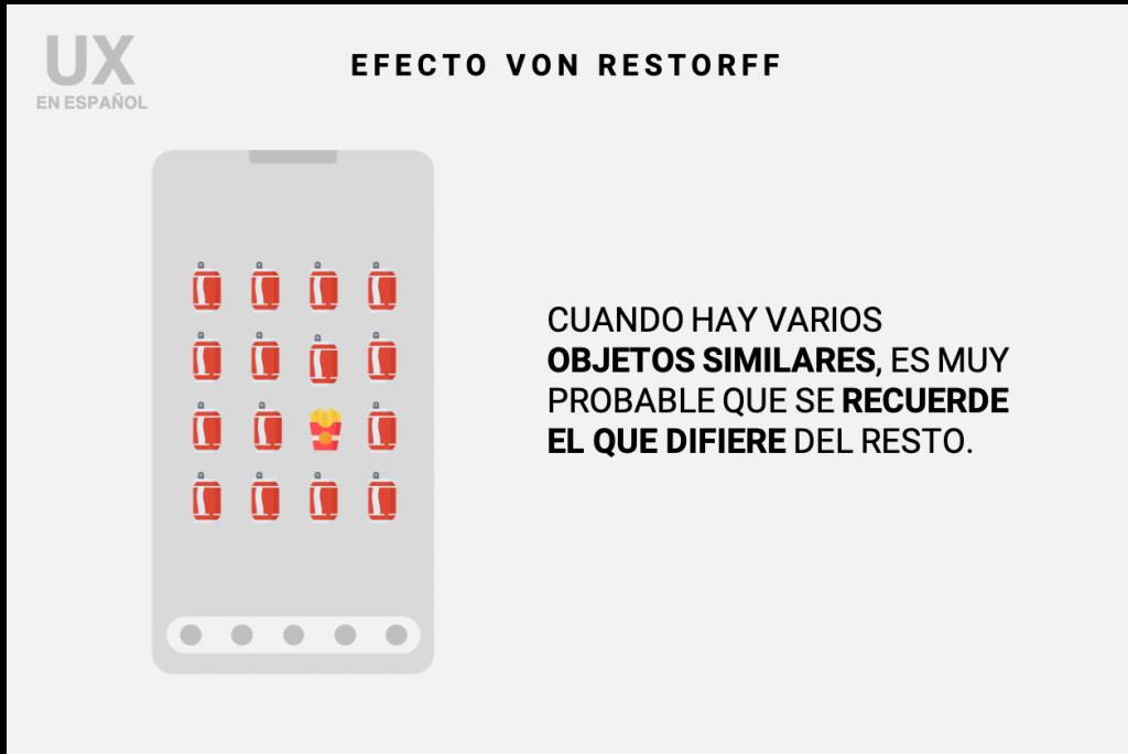 Efecto von restorff en español