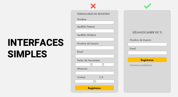 Interfaces simples